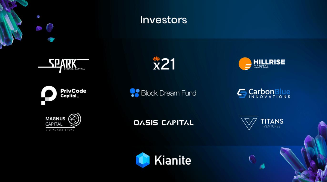 Kianite Investors