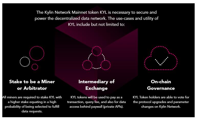 حالات استخدام رمز Kylin