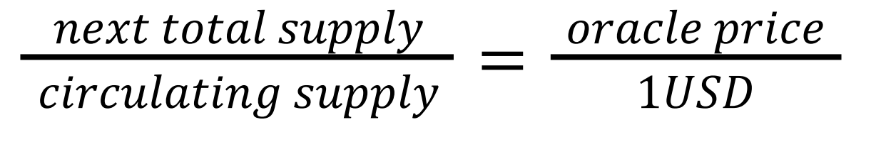 Nguồn cung co dãn(Elastic supply) (1)