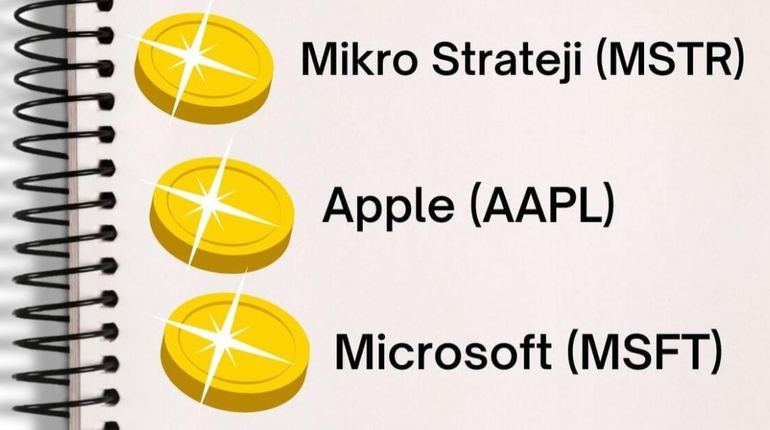 binance thêm ba token chứng khoán
