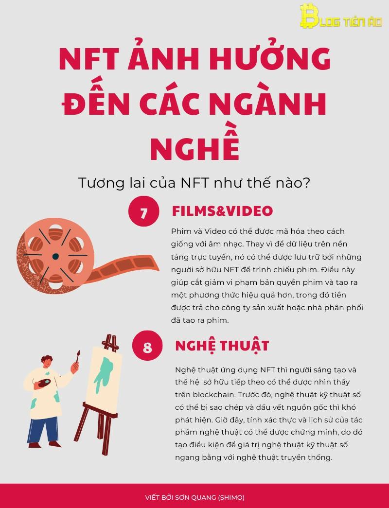 nft المستقبل