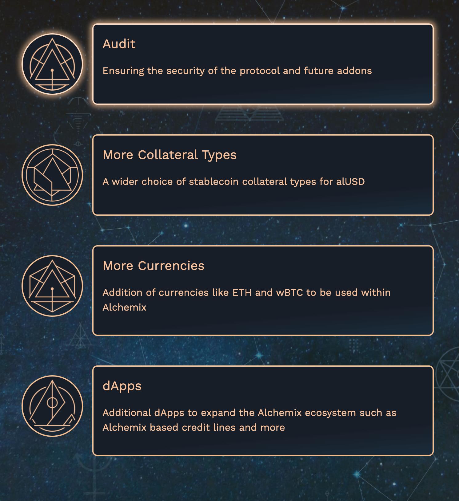 Alchemix Roadmap