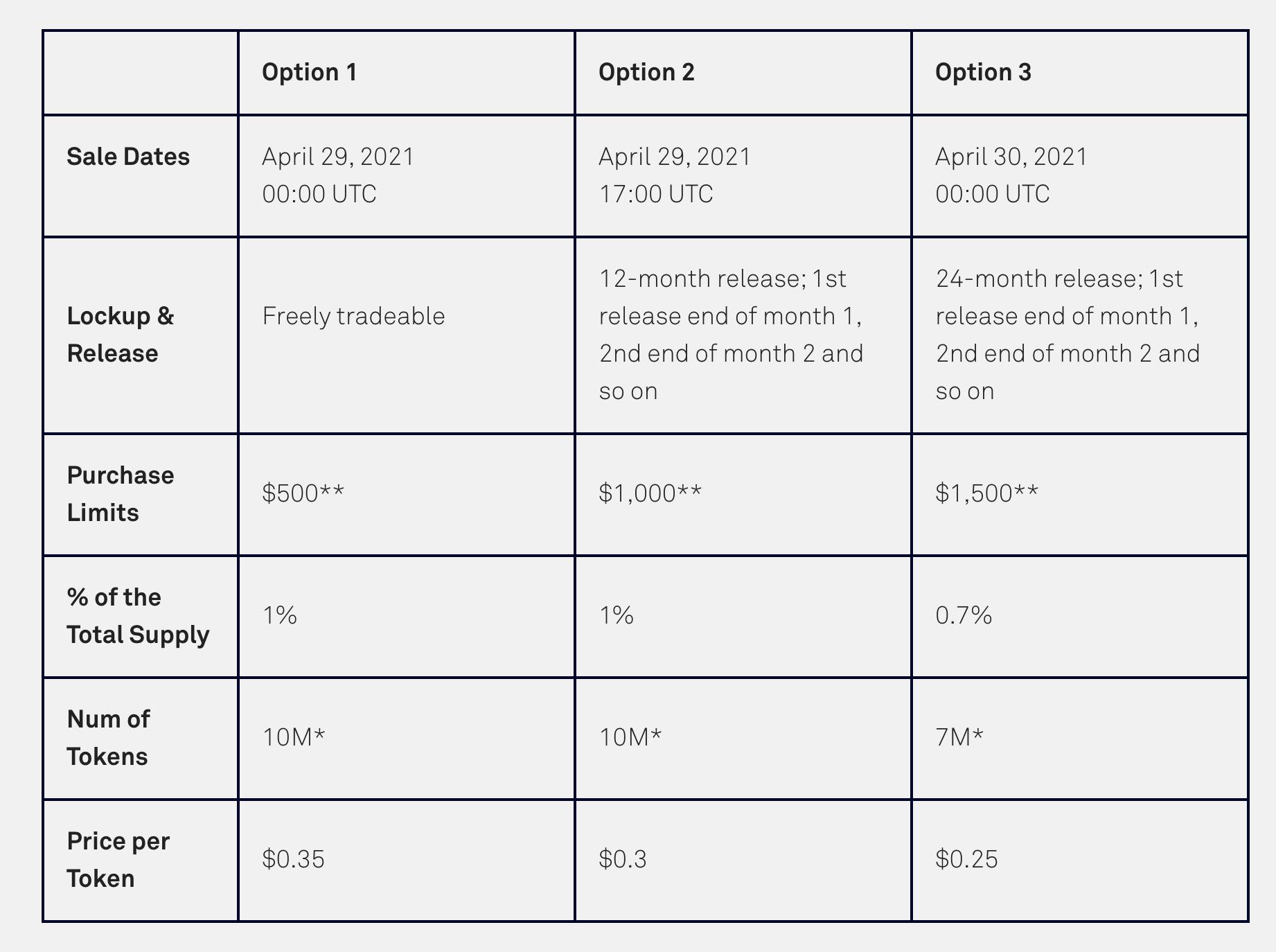CQT-Coinlist-Token-Sale