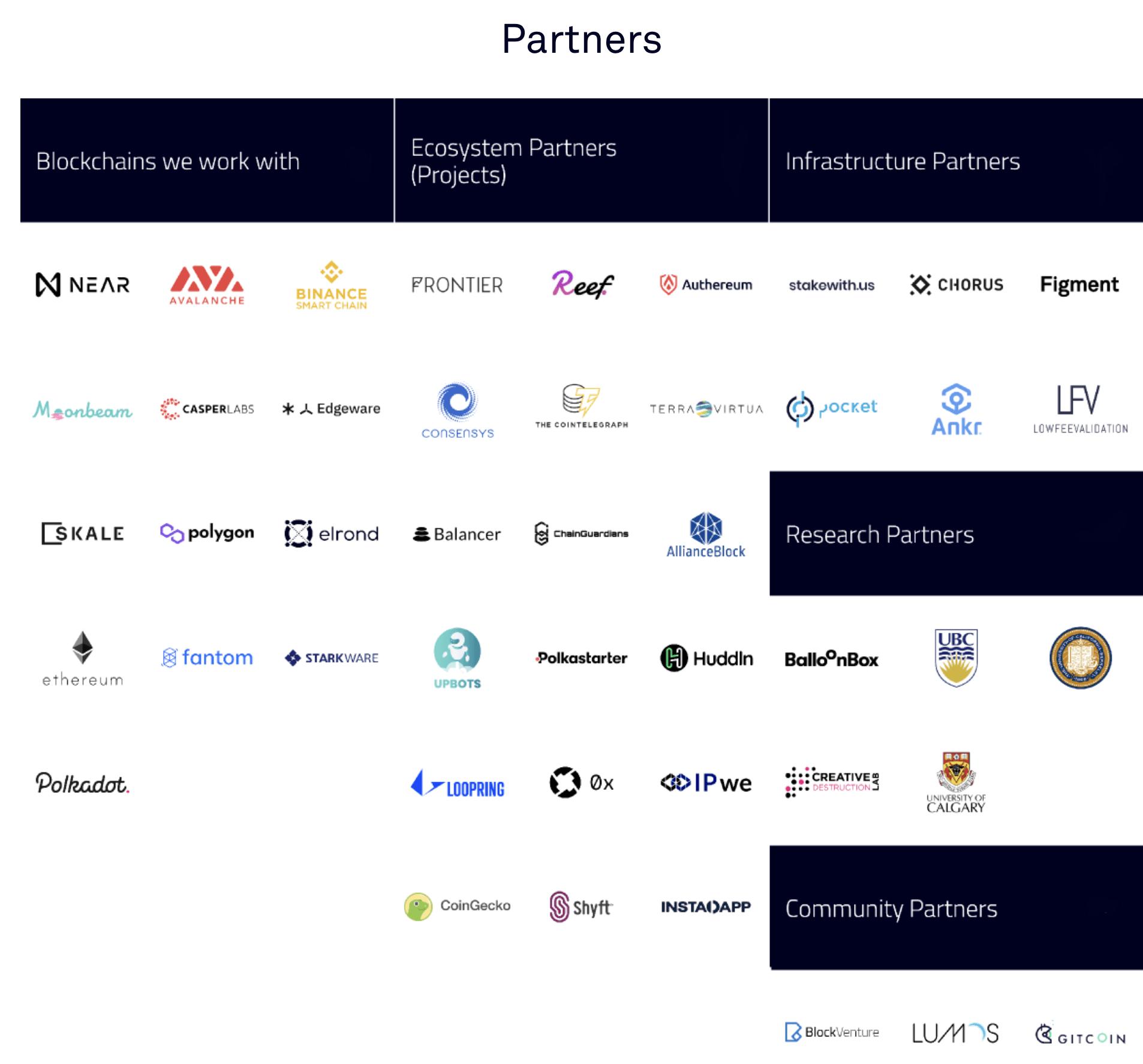 CQT-Partner