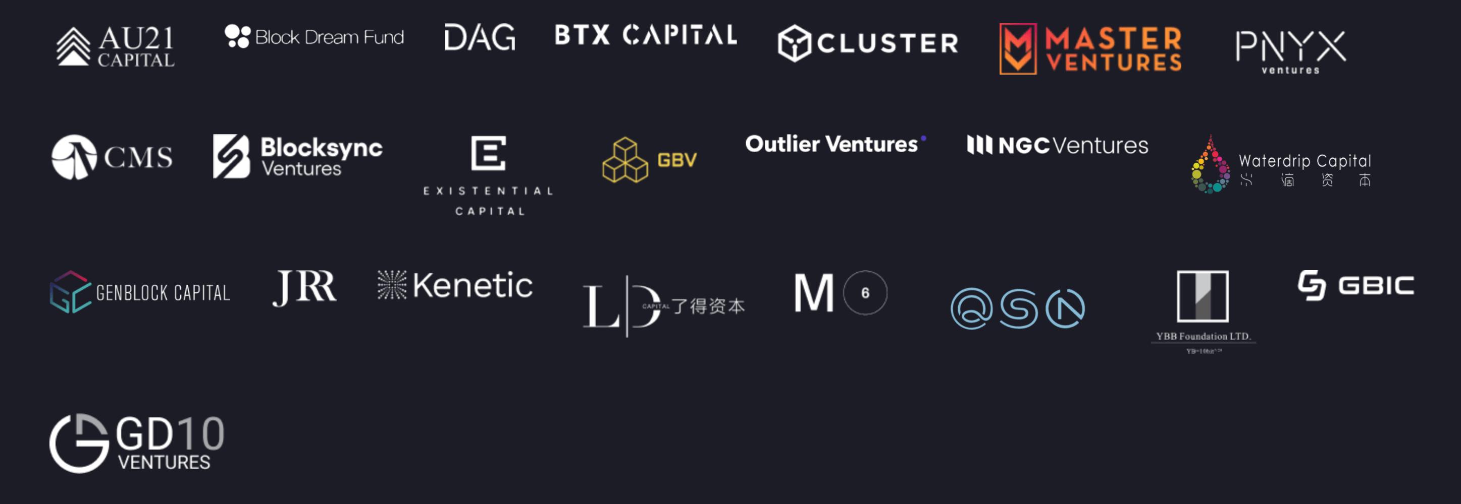 PolkaDEX Investors