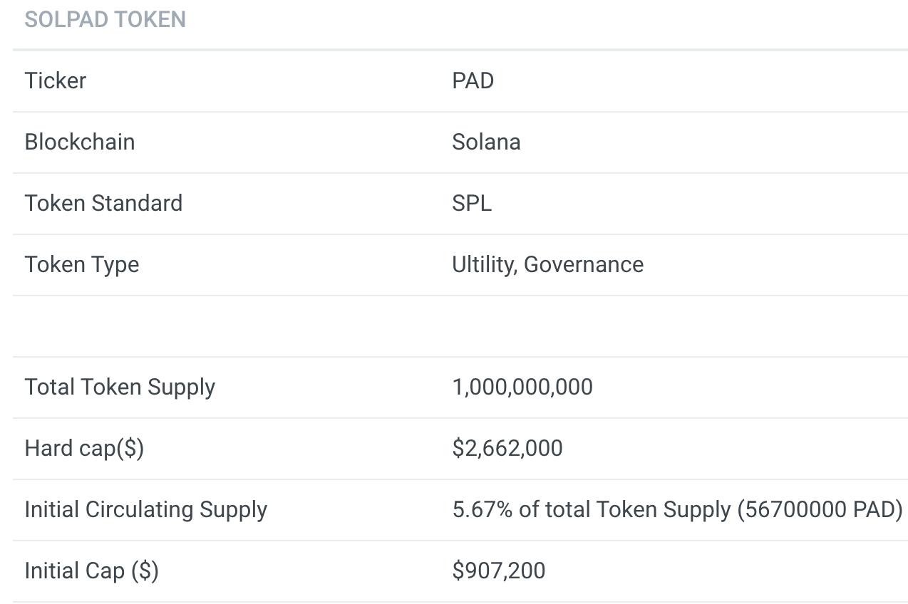 SolPad-Token-Metrics