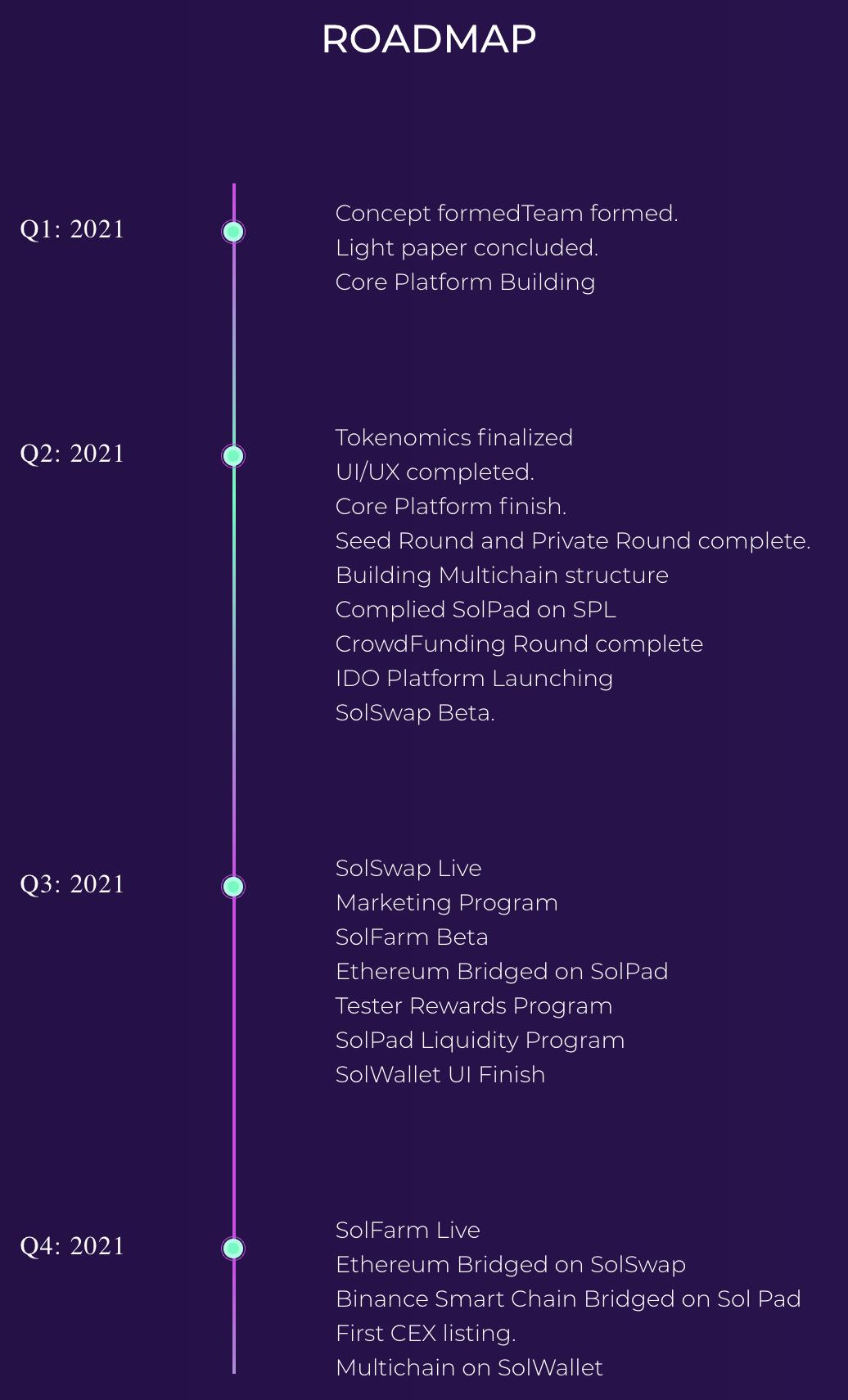 Solpad-Roadmap