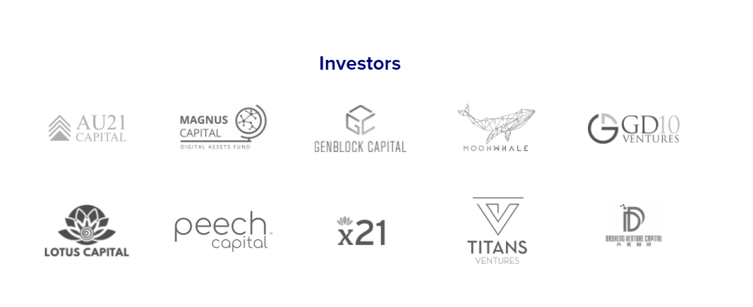 ispolink investor