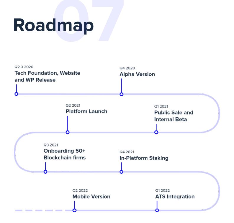 roadmap ispolink