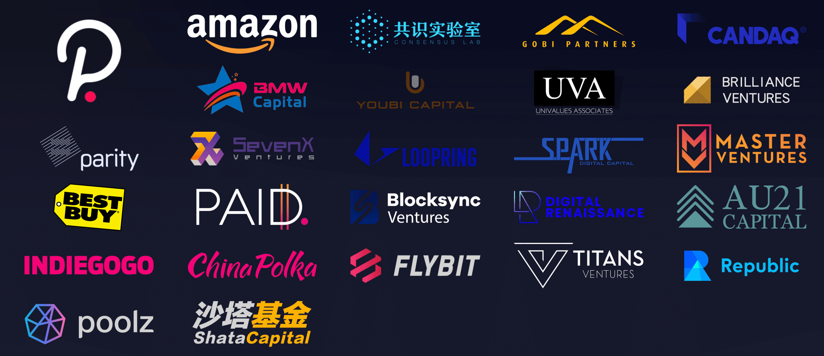 Deeper Network Partner