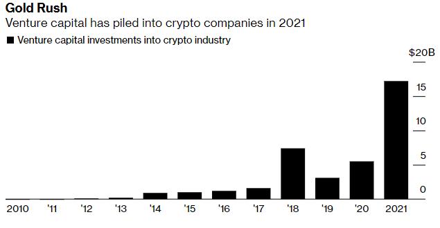 venture crypto