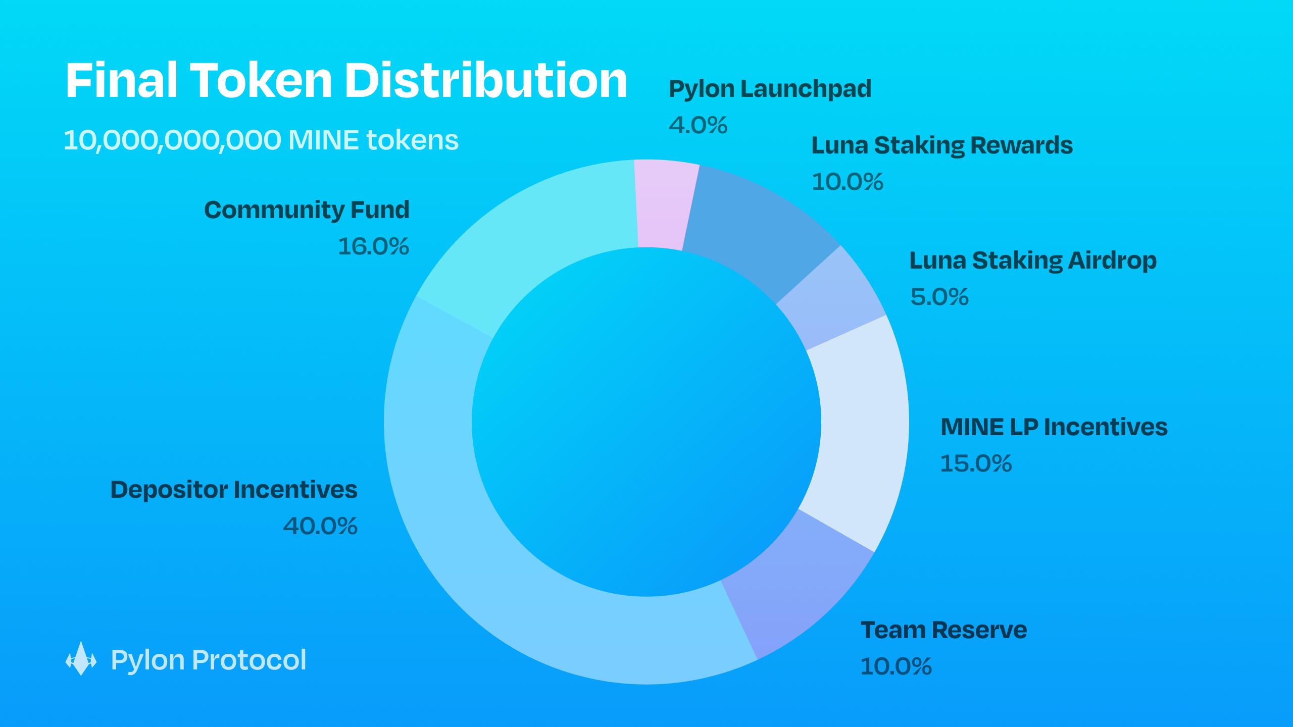 mine-pylon-protocol-token-allocation