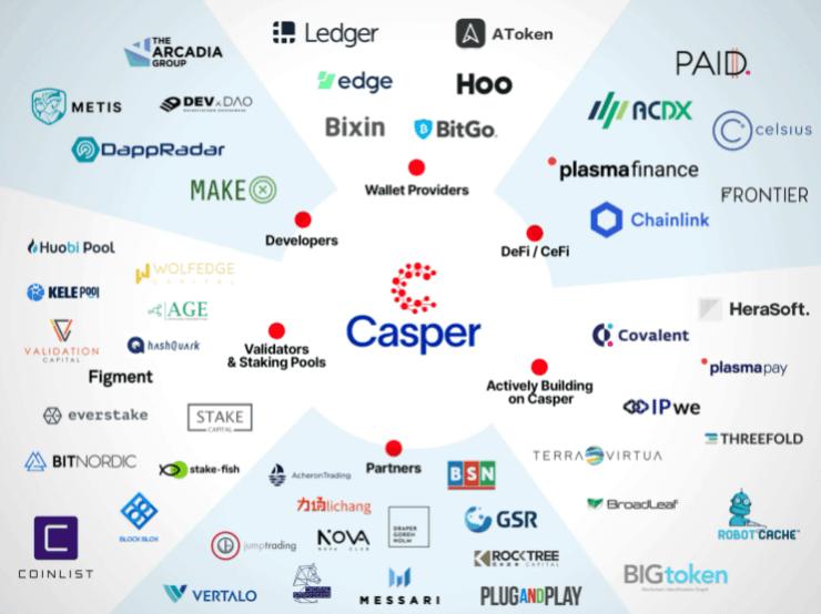 partner - casper