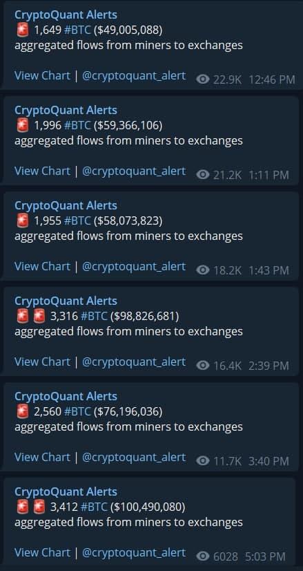 Thợ đào chuyển Bitcoin lên sàn